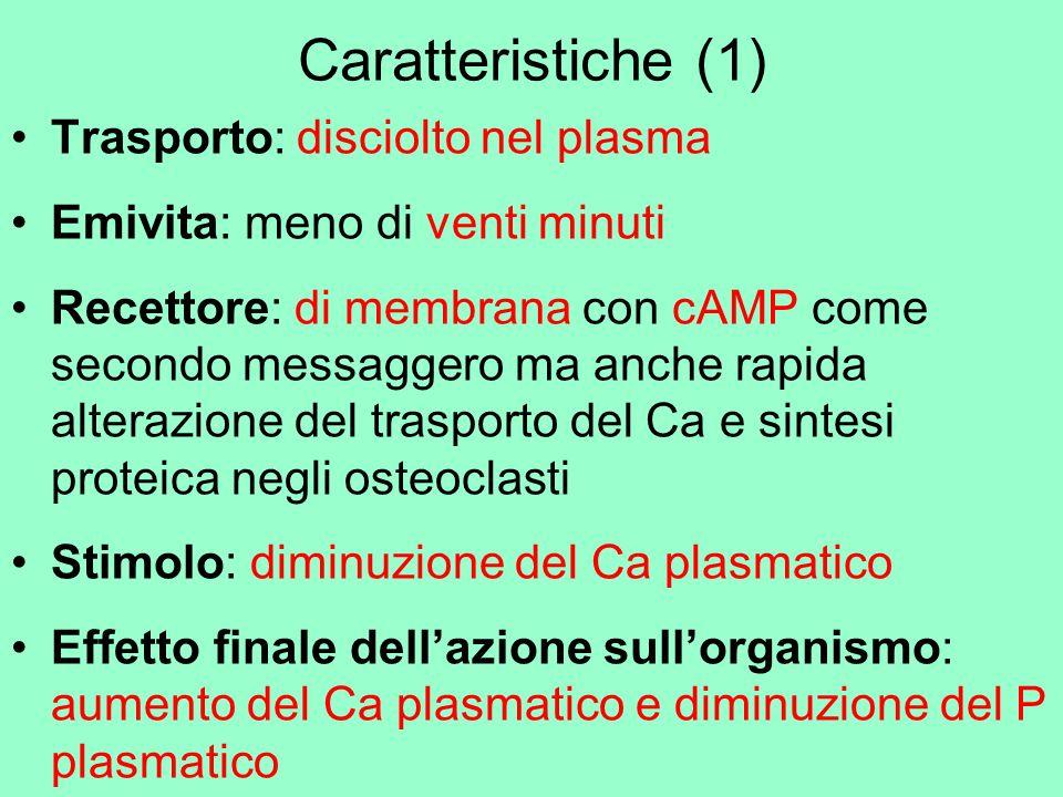 Caratteristiche (1) Trasporto: disciolto nel plasma