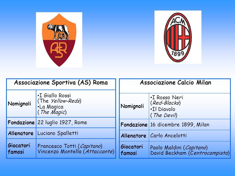 Associazione Sportiva (AS) Roma Associazione Calcio Milan