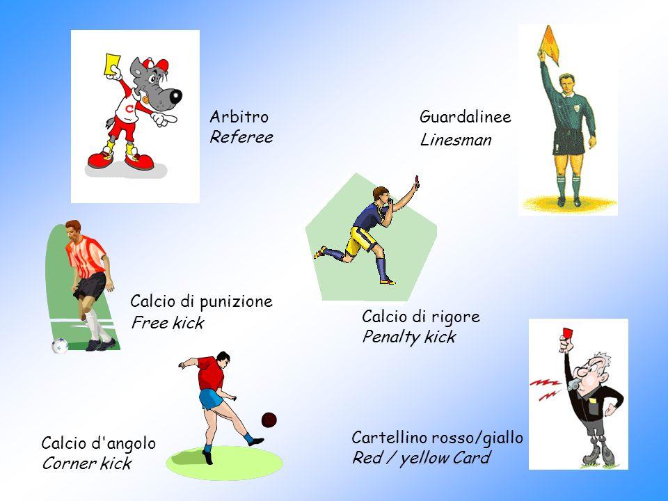 Arbitro Referee. Guardalinee. Linesman. Calcio di punizione. Free kick. Calcio di rigore. Penalty kick.