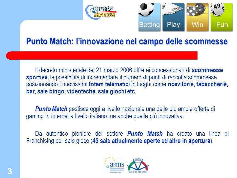 Punto Match: l'innovazione nel campo delle scommesse