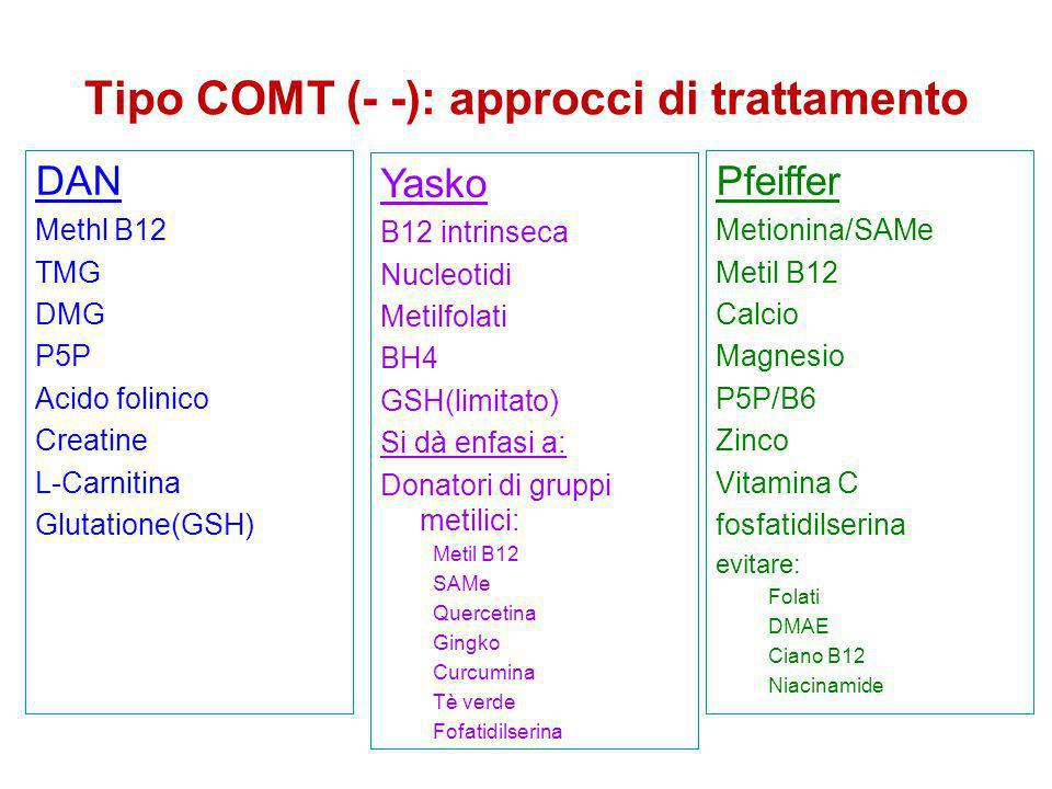 Tipo COMT (- -): approcci di trattamento