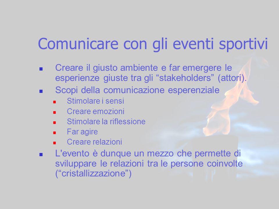 Comunicare con gli eventi sportivi