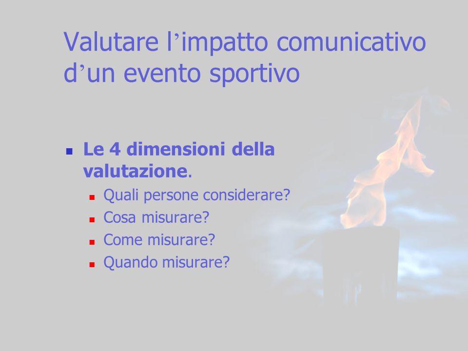Valutare l'impatto comunicativo d'un evento sportivo