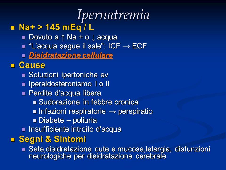 Ipernatremia Na+ > 145 mEq / L Cause Segni & Sintomi
