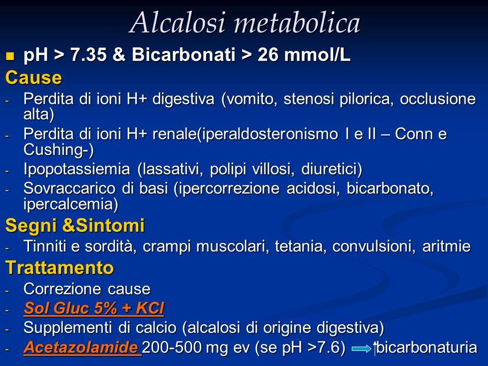 Alcalosi metabolica pH > 7.35 & Bicarbonati > 26 mmol/L Cause