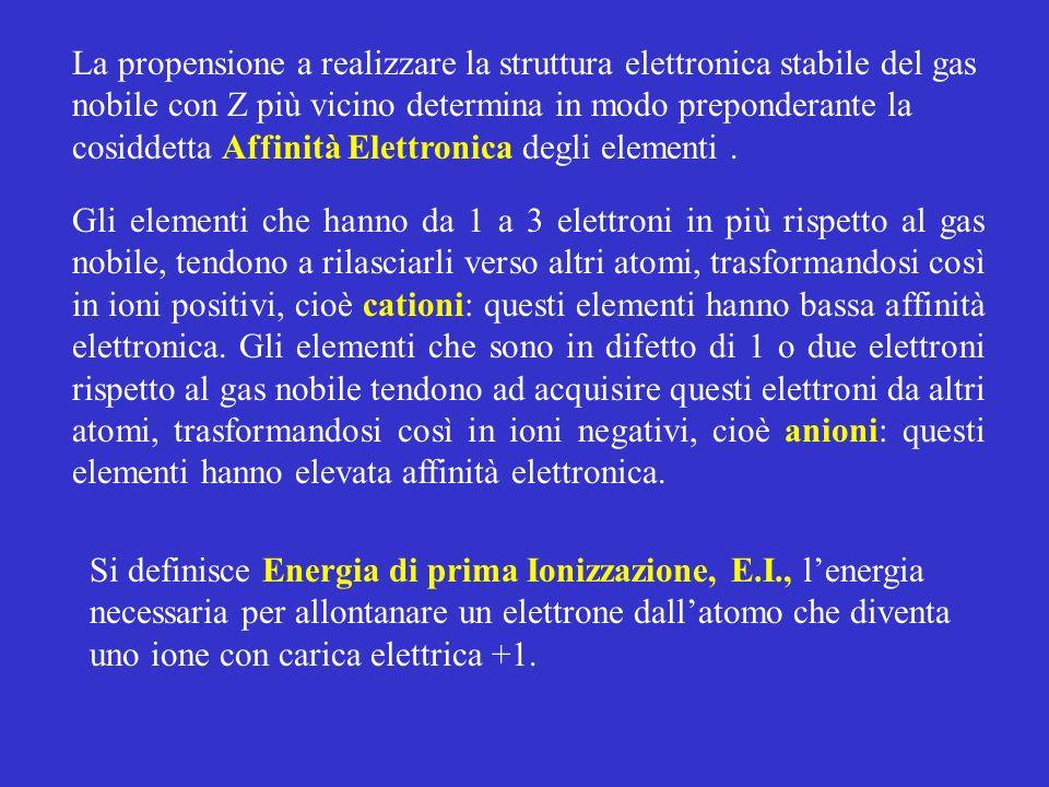 La propensione a realizzare la struttura elettronica stabile del gas nobile con Z più vicino determina in modo preponderante la cosiddetta Affinità Elettronica degli elementi .