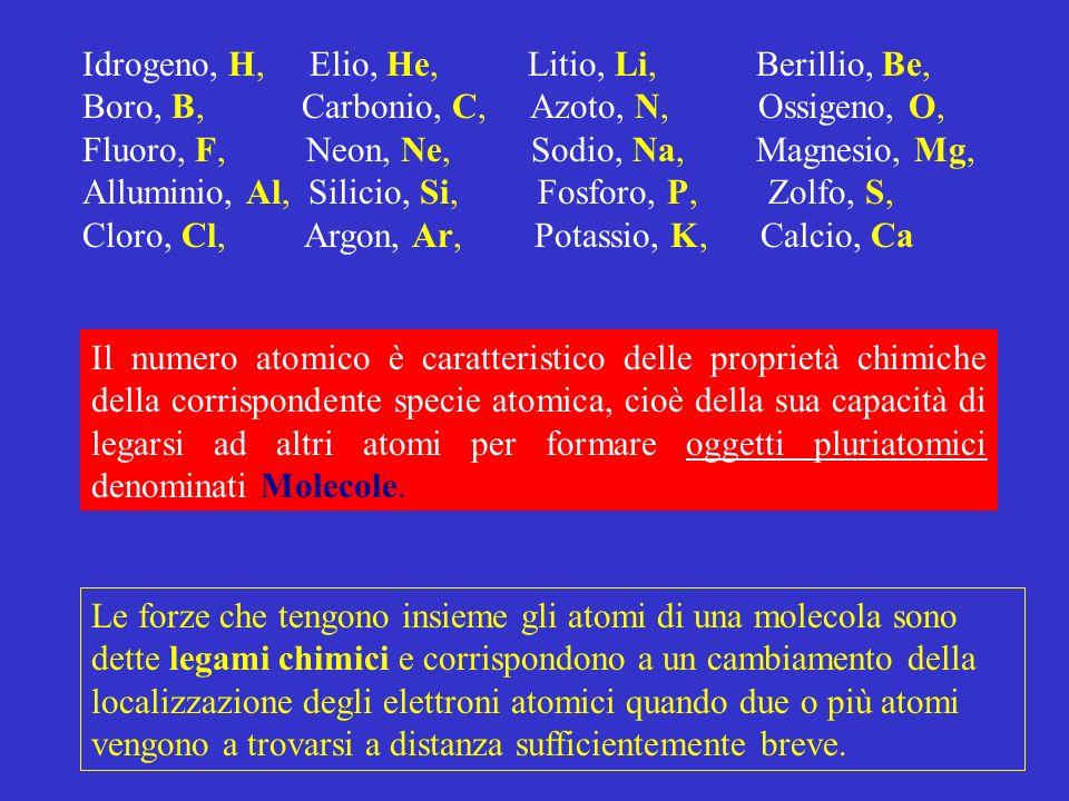 Idrogeno, H, Elio, He, Litio, Li, Berillio, Be, Boro, B, Carbonio, C, Azoto, N, Ossigeno, O, Fluoro, F, Neon, Ne, Sodio, Na, Magnesio, Mg, Alluminio, Al, Silicio, Si, Fosforo, P, Zolfo, S, Cloro, Cl, Argon, Ar, Potassio, K, Calcio, Ca