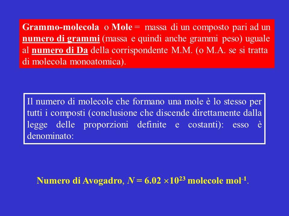 Grammo-molecola o Mole = massa di un composto pari ad un numero di grammi (massa e quindi anche grammi peso) uguale al numero di Da della corrispondente M.M. (o M.A. se si tratta di molecola monoatomica).