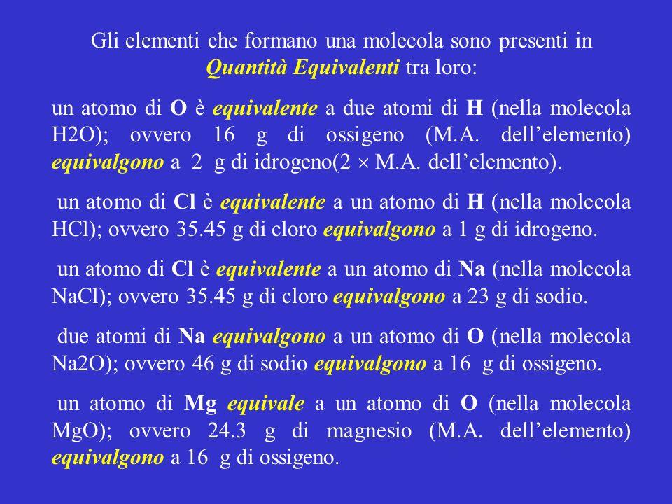 Gli elementi che formano una molecola sono presenti in Quantità Equivalenti tra loro: