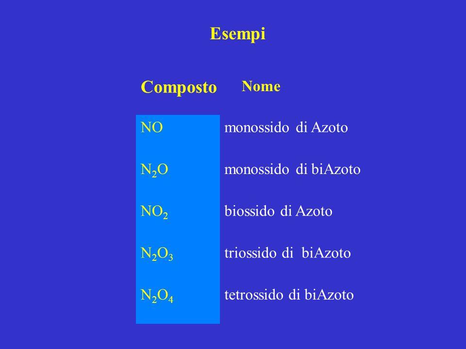 Esempi Composto Nome NO monossido di Azoto N2O monossido di biAzoto
