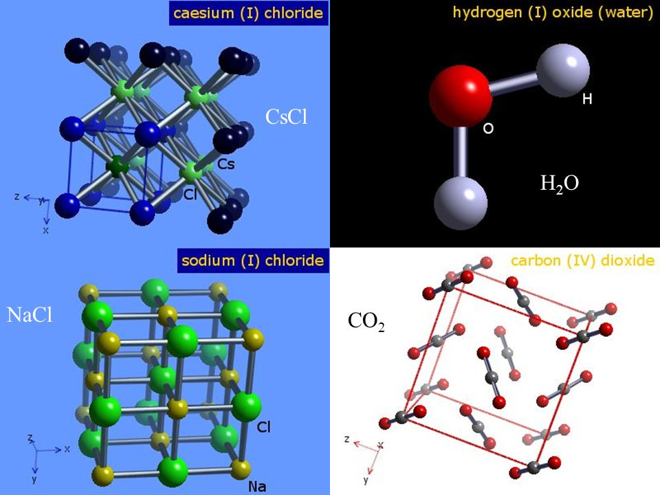 CsCl H2O NaCl CO2