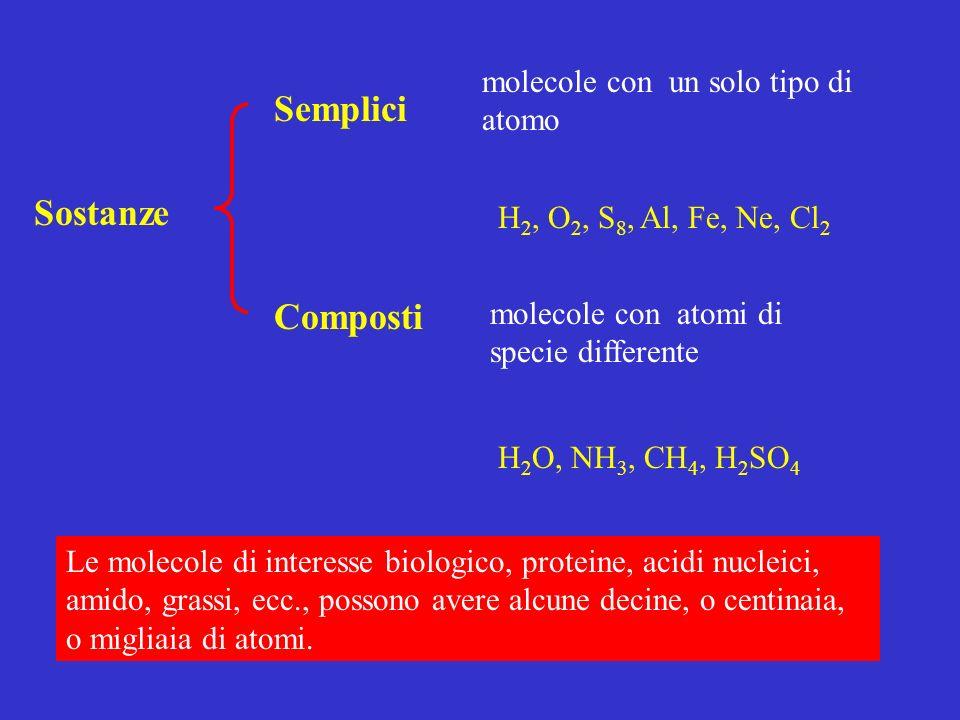 Semplici Sostanze Composti molecole con un solo tipo di atomo