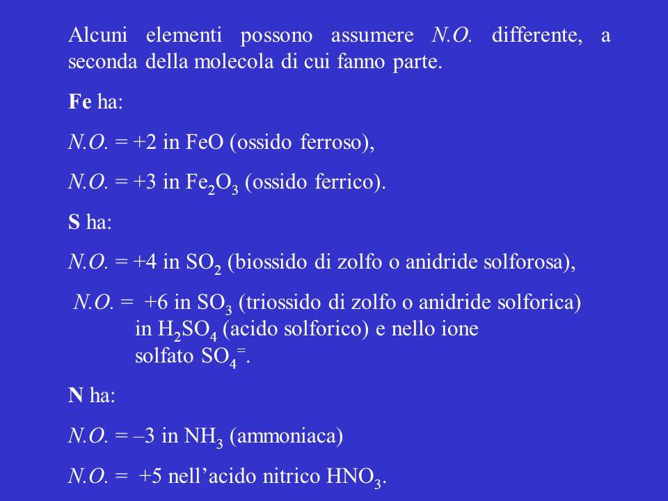 Alcuni elementi possono assumere N. O