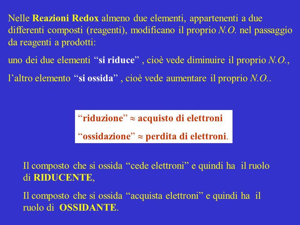 Nelle Reazioni Redox almeno due elementi, appartenenti a due differenti composti (reagenti), modificano il proprio N.O. nel passaggio da reagenti a prodotti: