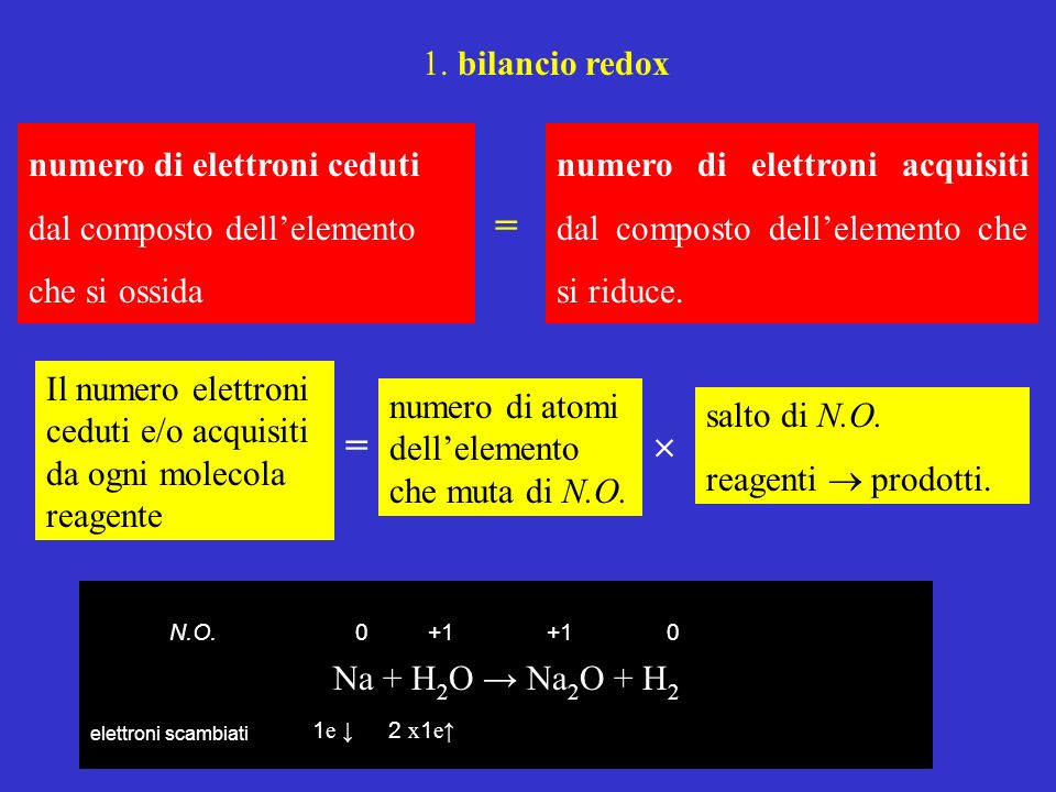 = =  1. bilancio redox numero di elettroni ceduti