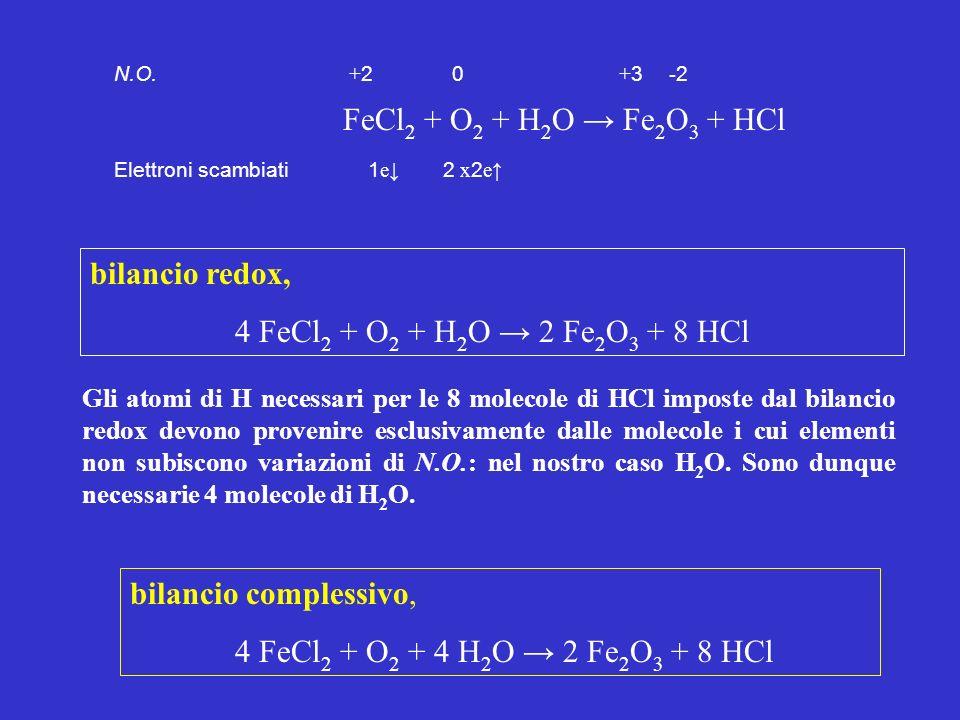 Elettroni scambiati 1e↓ 2 x2e↑