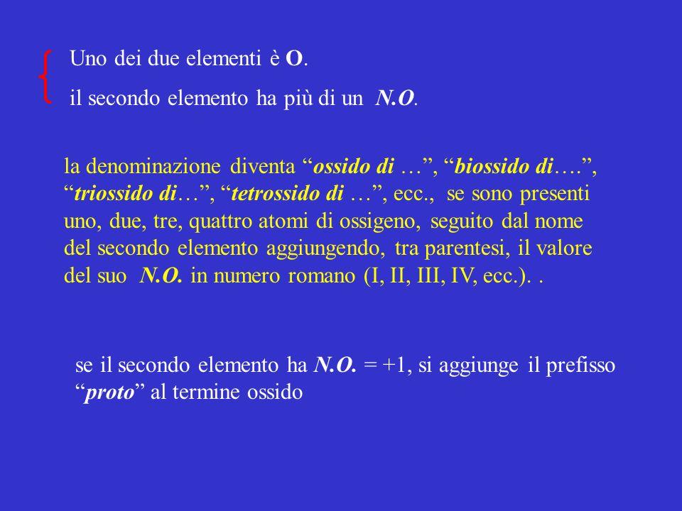 Uno dei due elementi è O. il secondo elemento ha più di un N.O.