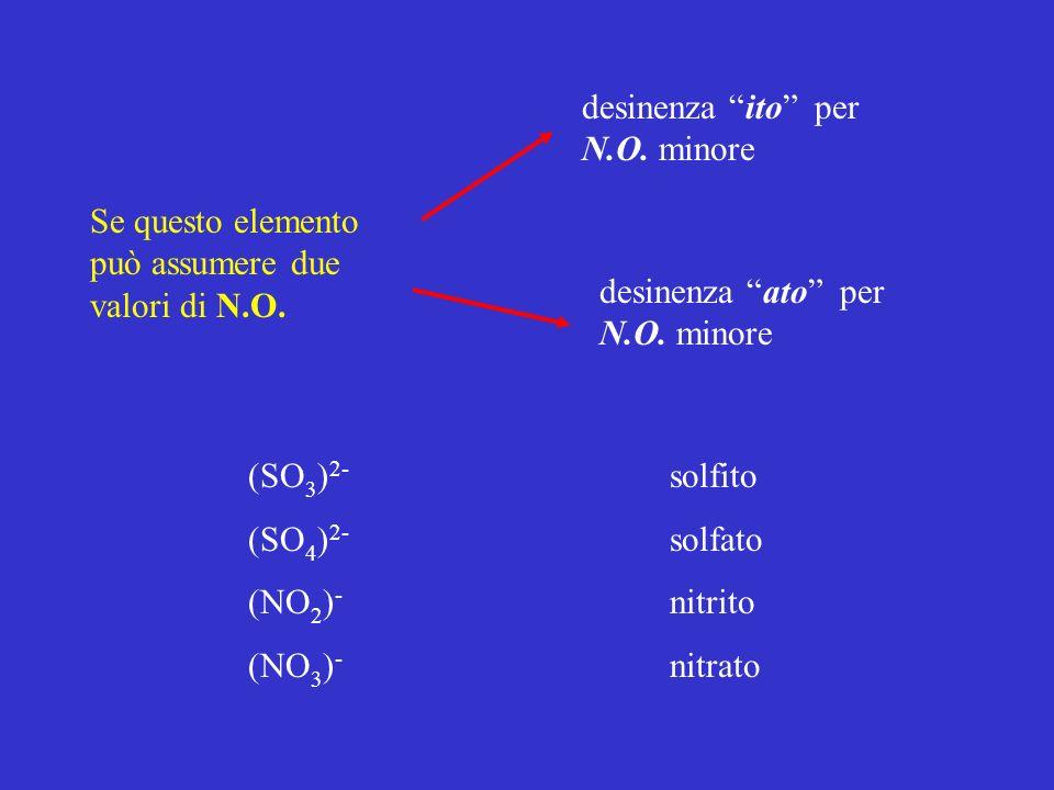 desinenza ito per N.O. minore