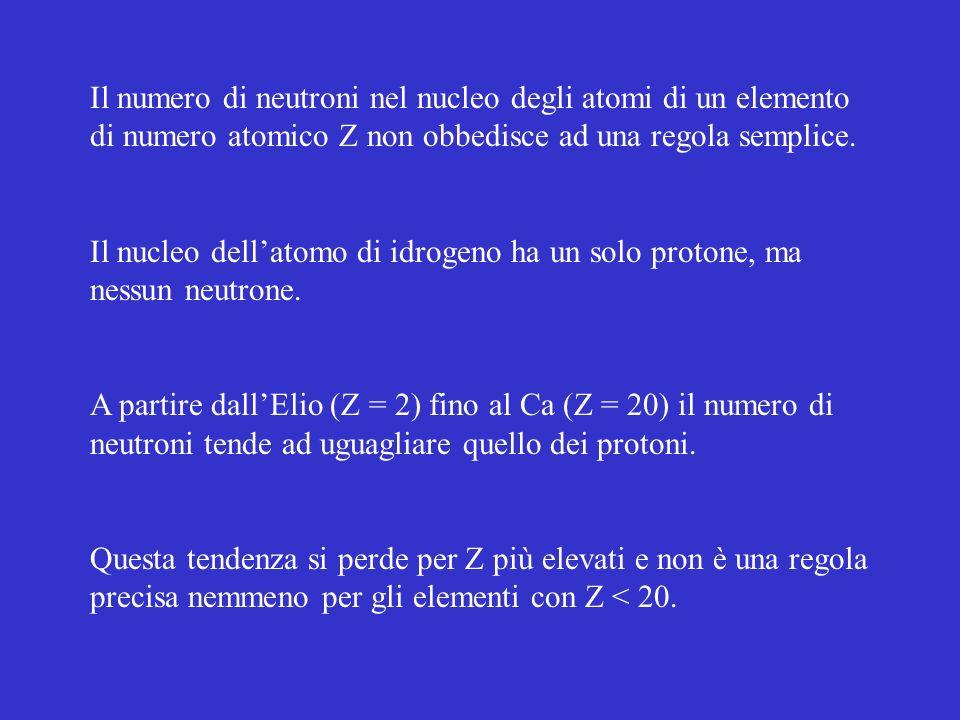 Il numero di neutroni nel nucleo degli atomi di un elemento di numero atomico Z non obbedisce ad una regola semplice.