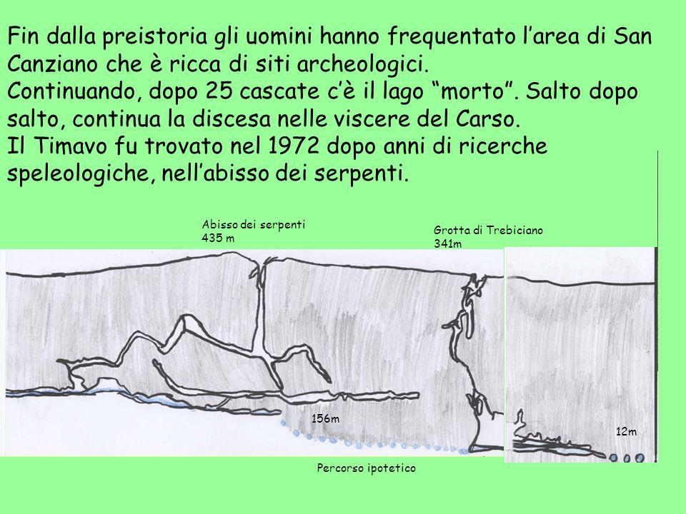 Fin dalla preistoria gli uomini hanno frequentato l'area di San Canziano che è ricca di siti archeologici.