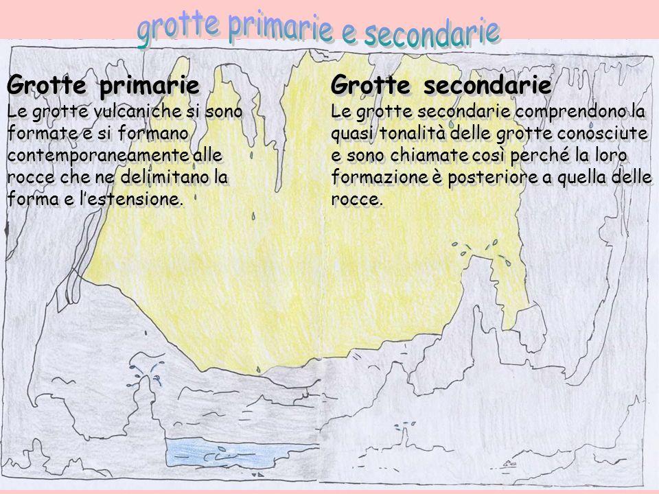 grotte primarie e secondarie