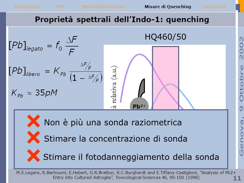 Proprietà spettrali dell'Indo-1: quenching
