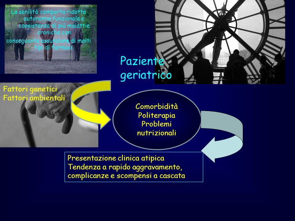 Paziente geriatrico Fattori genetici Fattori ambientali Comorbidità