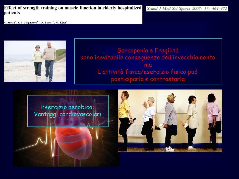 Sarcopenia e Fragilità