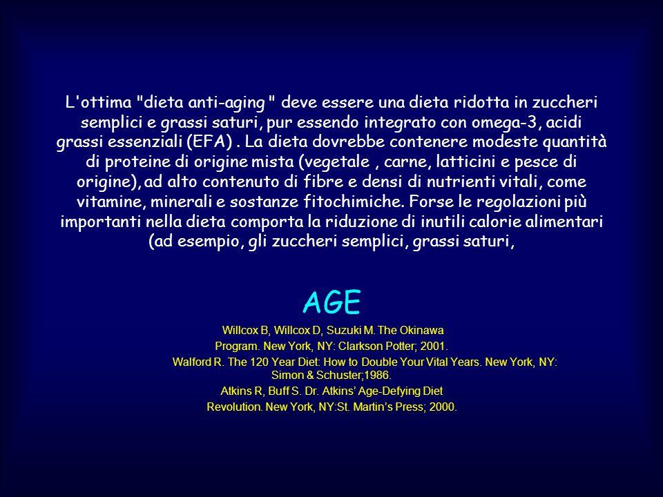 L ottima dieta anti-aging deve essere una dieta ridotta in zuccheri semplici e grassi saturi, pur essendo integrato con omega-3, acidi grassi essenziali (EFA) . La dieta dovrebbe contenere modeste quantità di proteine di origine mista (vegetale , carne, latticini e pesce di origine), ad alto contenuto di fibre e densi di nutrienti vitali, come vitamine, minerali e sostanze fitochimiche. Forse le regolazioni più importanti nella dieta comporta la riduzione di inutili calorie alimentari (ad esempio, gli zuccheri semplici, grassi saturi,