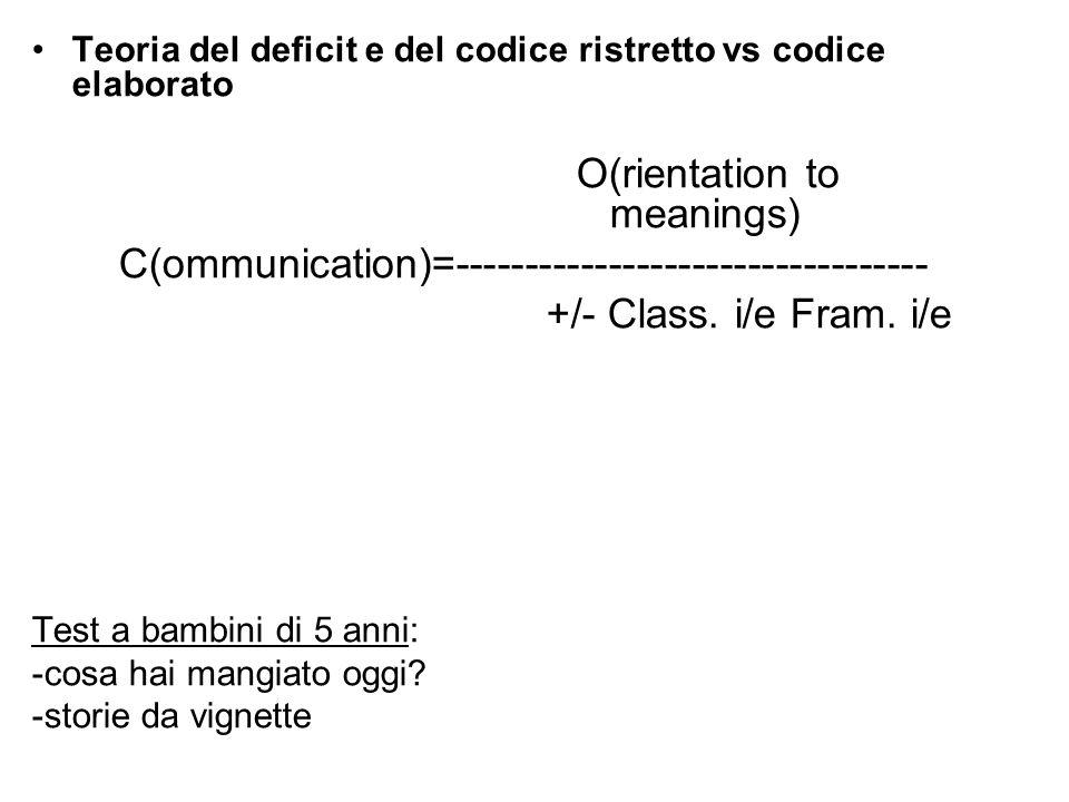 C(ommunication)=----------------------------------