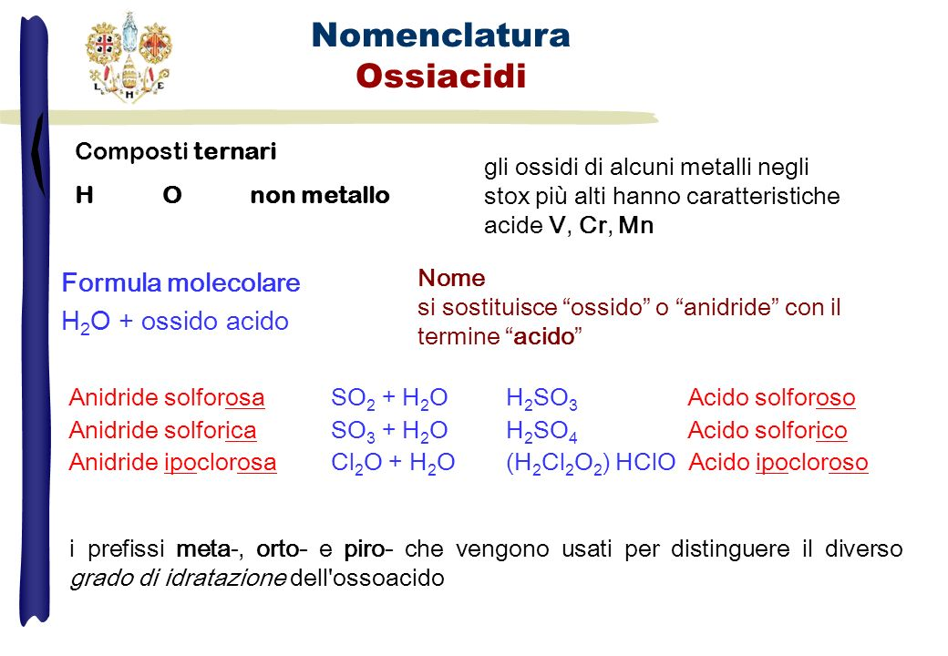 Nomenclatura Ossiacidi Formula molecolare H2O + ossido acido