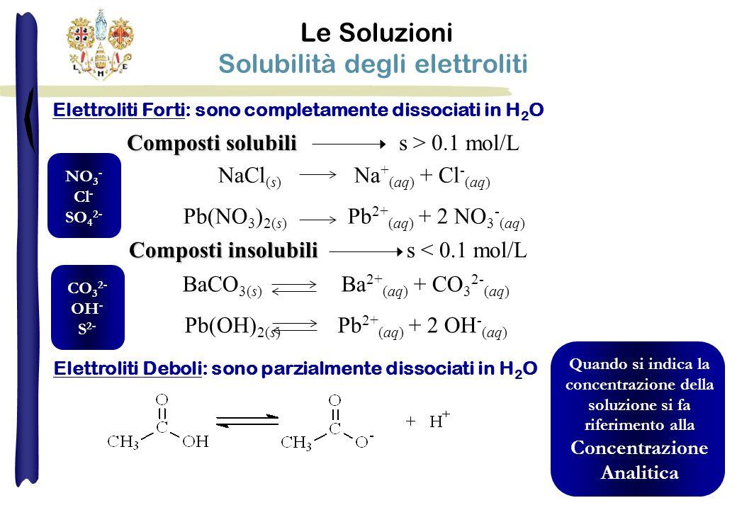 Le Soluzioni Solubilità degli elettroliti