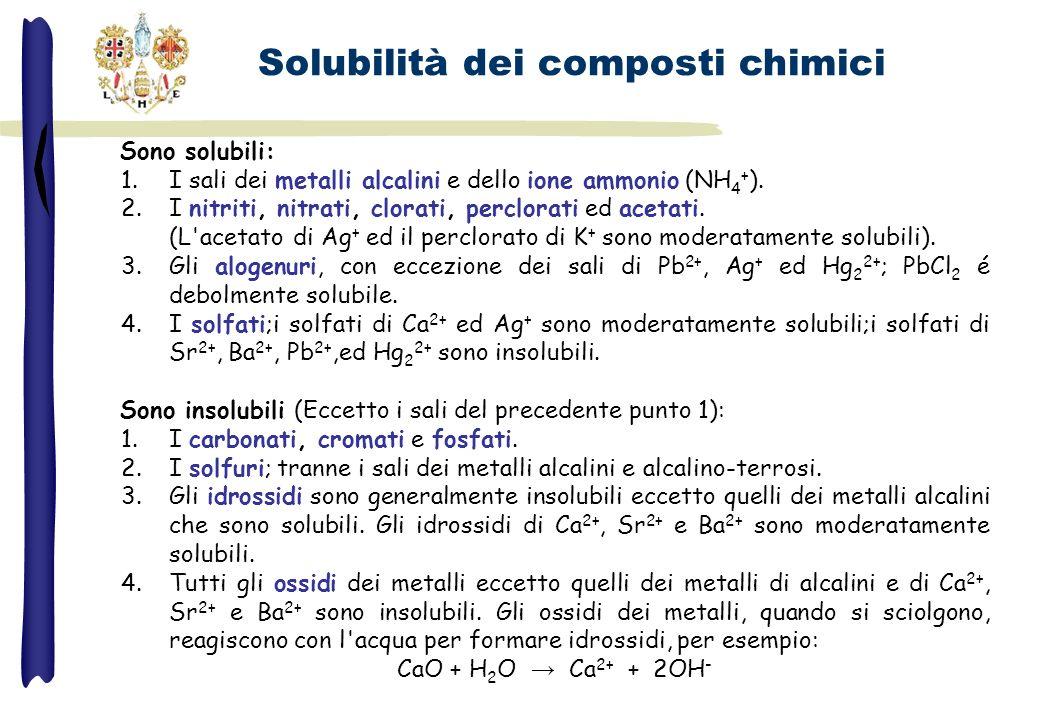 Solubilità dei composti chimici