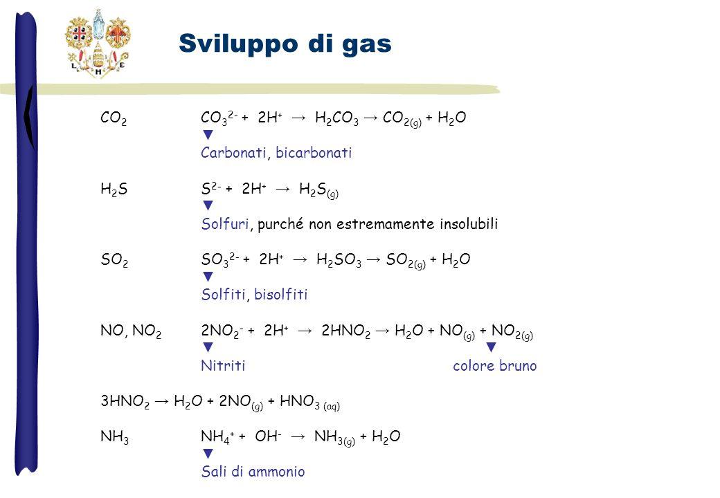 Sviluppo di gas CO2 CO32- + 2H+ → H2CO3 → CO2(g) + H2O ▼