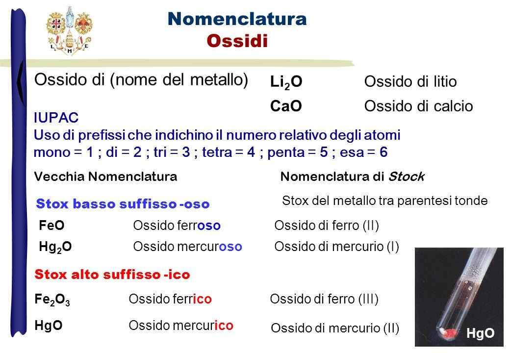 Nomenclatura Ossidi Ossido di (nome del metallo) Li2O Ossido di litio