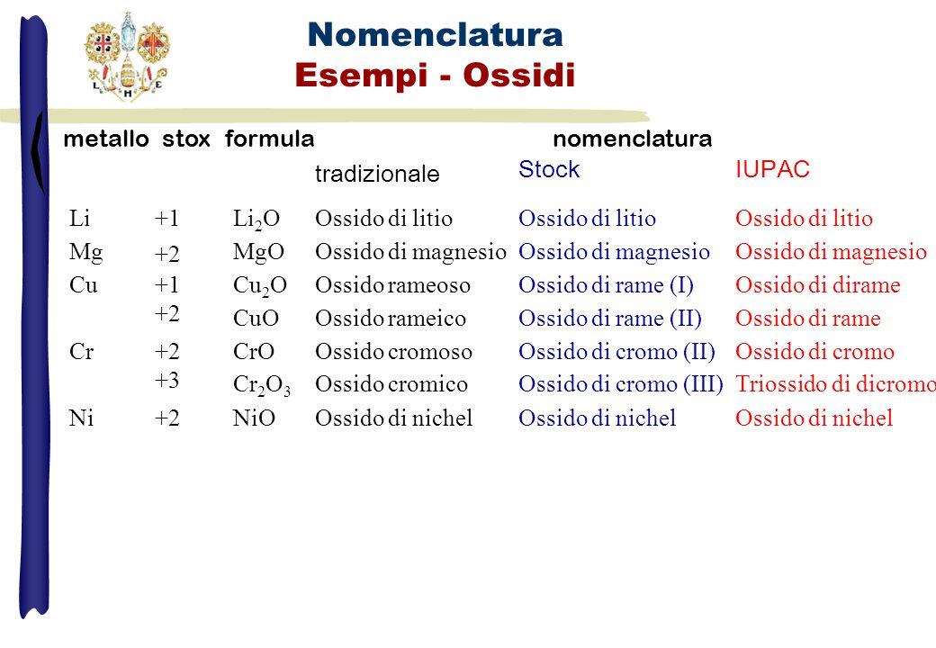 Nomenclatura Esempi - Ossidi metallo stox formula nomenclatura