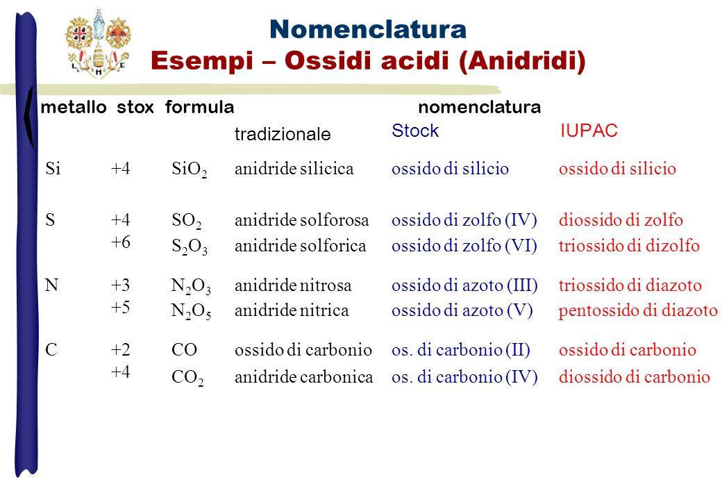 Esempi – Ossidi acidi (Anidridi)