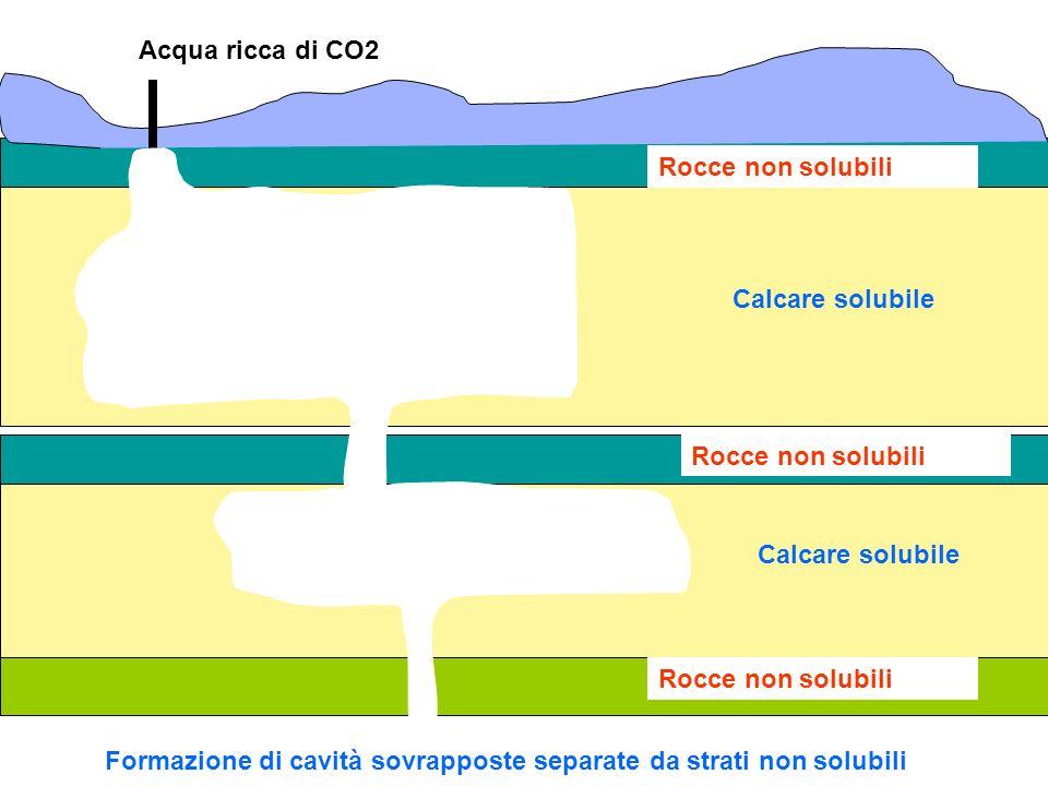 Acqua ricca di CO2 Rocce non solubili. Calcare solubile. Rocce non solubili. Calcare solubile. Rocce non solubili.
