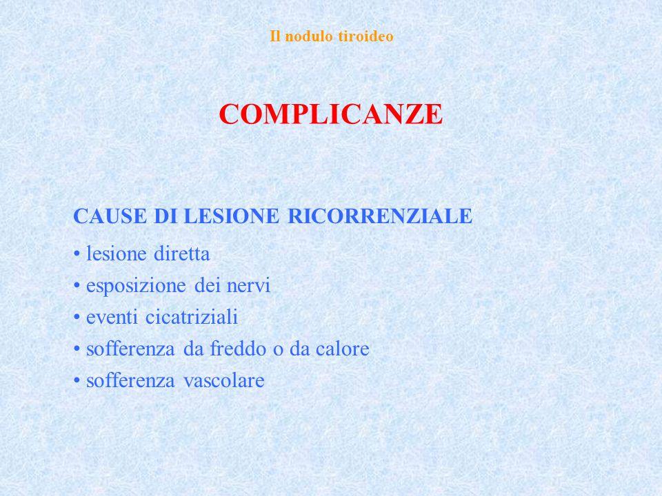 COMPLICANZE CAUSE DI LESIONE RICORRENZIALE lesione diretta