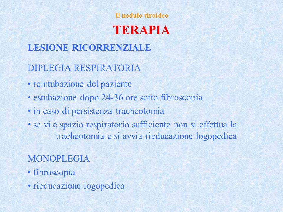 TERAPIA LESIONE RICORRENZIALE DIPLEGIA RESPIRATORIA