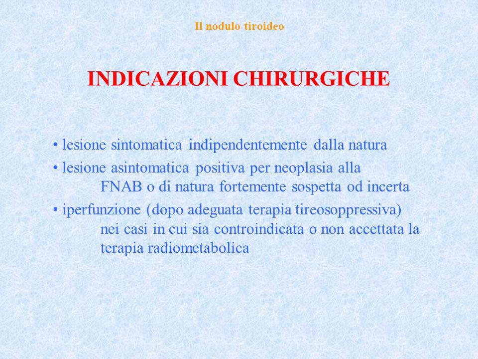 INDICAZIONI CHIRURGICHE