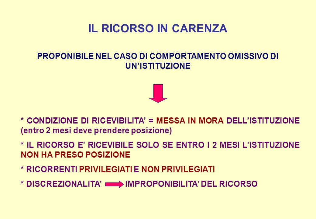 PROPONIBILE NEL CASO DI COMPORTAMENTO OMISSIVO DI UN'ISTITUZIONE