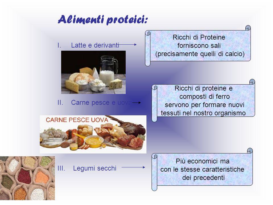 Alimenti proteici: Latte e derivanti Ricchi di Proteine