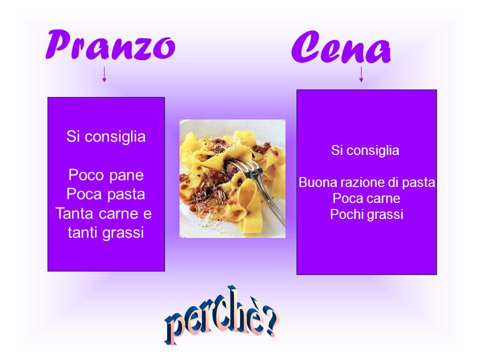 Cena Pranzo perchè Si consiglia Poco pane Poca pasta Tanta carne e