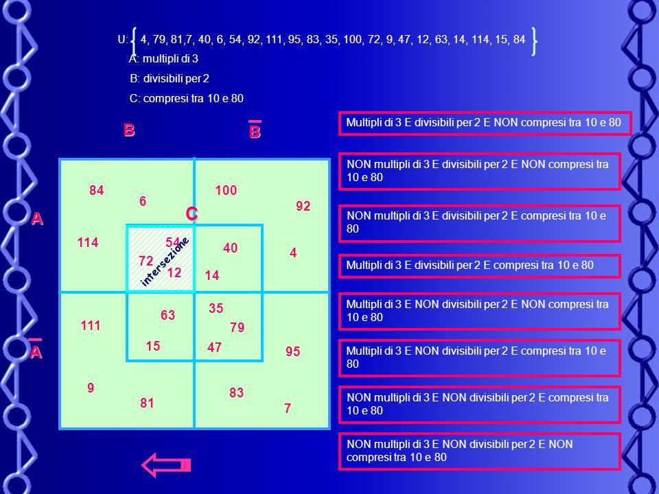 U: 4, 79, 81,7, 40, 6, 54, 92, 111, 95, 83, 35, 100, 72, 9, 47, 12, 63, 14, 114, 15, 84 A: multipli di 3.