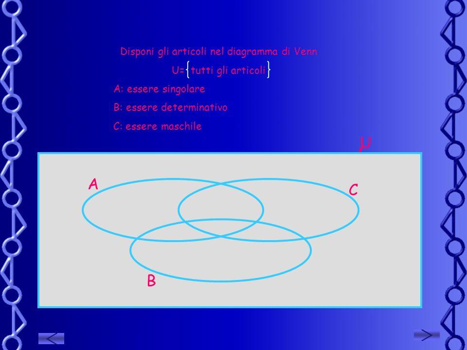 Disponi gli articoli nel diagramma di Venn