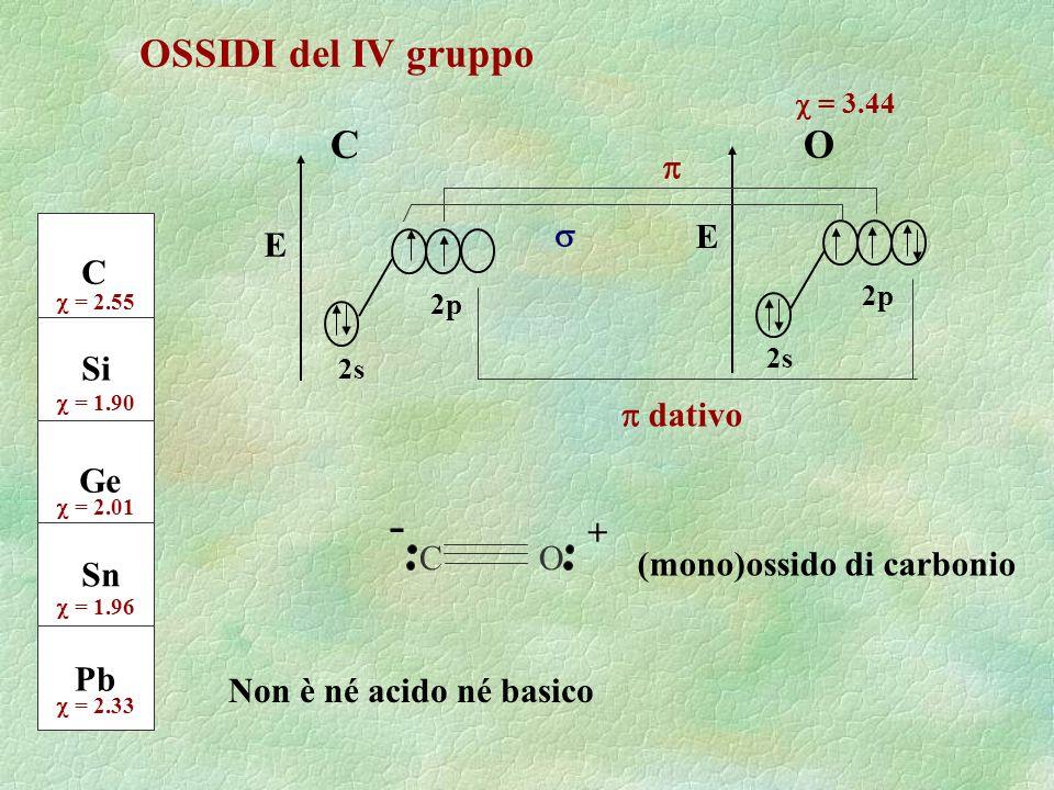 - OSSIDI del IV gruppo C O p s E E C Si p dativo Ge + C O