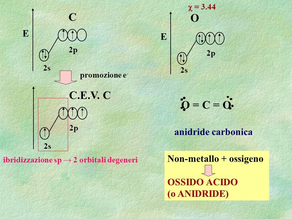 C O C.E.V. C O = C = O E E anidride carbonica Non-metallo + ossigeno