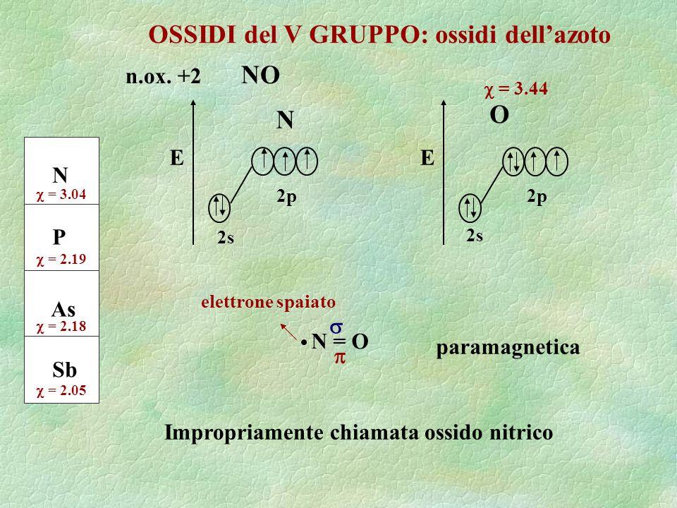 OSSIDI del V GRUPPO: ossidi dell'azoto