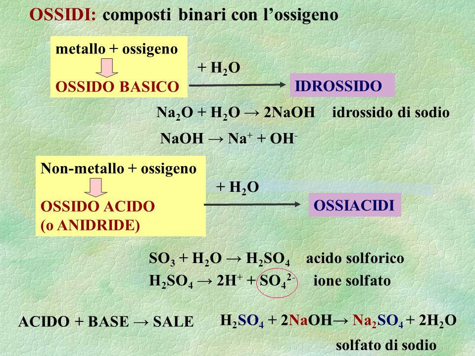 OSSIDI: composti binari con l'ossigeno